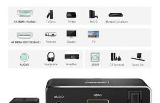 מפצל HDMI מבית Ugreen במחיר מבצע לזמן מוגבל!