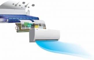יורוקום נכנסת לשוק המזגנים ומשתפת פעולה עם תאגיד האלקטרוניקה TCL