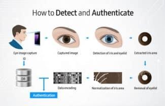 רואה לך בעיניים: סמסונג מסבירה כיצד פועל סורק קשתית העין ב-Galaxy Note 7