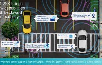 """קוואלקום ו-LG יאחדו כוחות במו""""פ של טכנולוגיות מתקדמות עבור קישוריות לרכבים"""