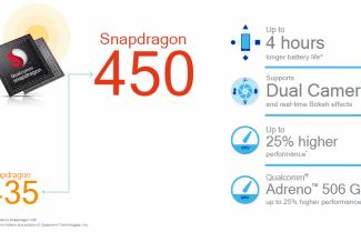 קוואלקום מכריזה על Snapdragon 450 – שדרוג משמעותי לסדרת הביניים