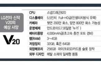 רשמי: LG מאשרת כי ה-LG V20 יוכרז בחודש ספטמבר; הדלפה ראשונה של מפרט המכשיר